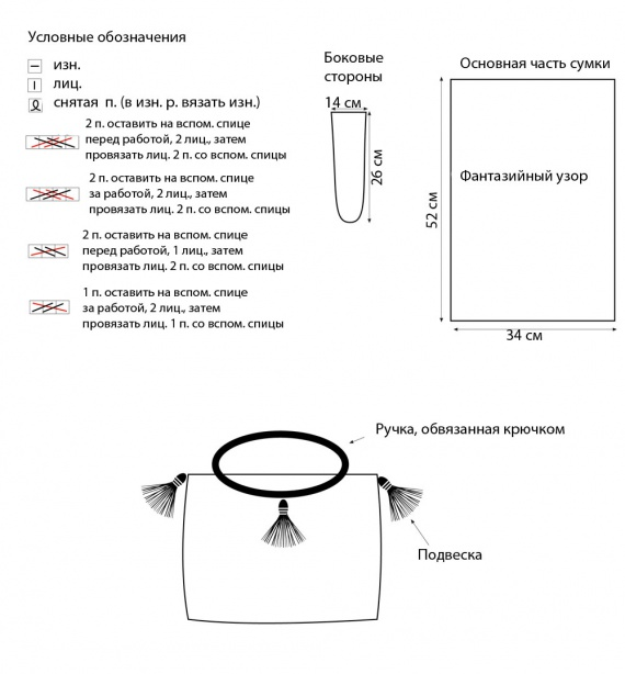 Схема вязания сумки  и выкройка